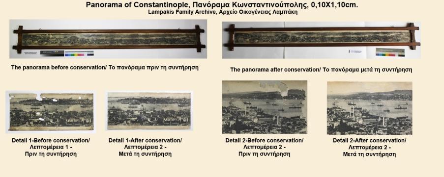 Panorama Constantinople